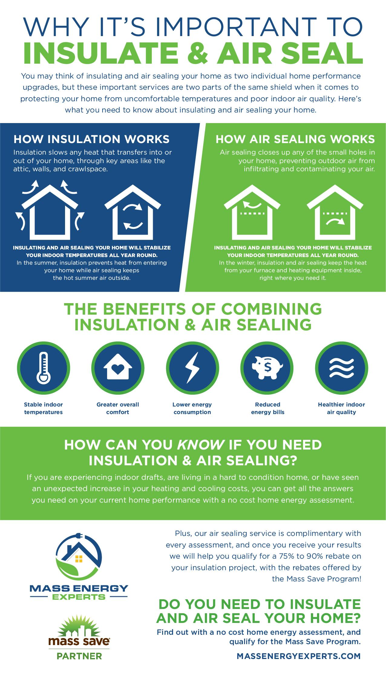 air sealing and insulation infographic mass energy experts
